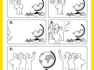 Pozzuoli: Costruire l'alternativa!