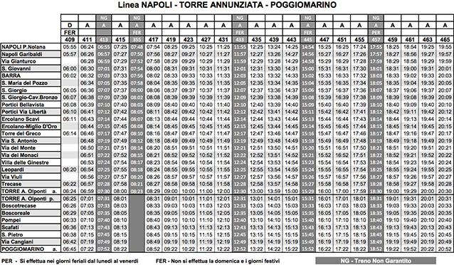 Orari Circumvesuviana Napoli–Poggiomarino (ingrandisci la tabella).