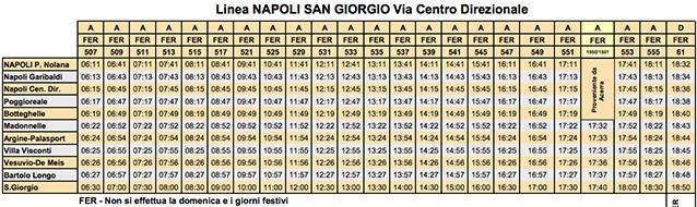 Orari della Circumvesuviana Napoli–San Giorgio (ingrandisci tabella degli orari).