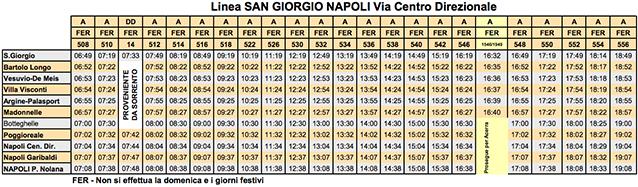 Orario della Circumvesuviana S. Giorgio–Napoli (ingrandisci tabella degli orari).