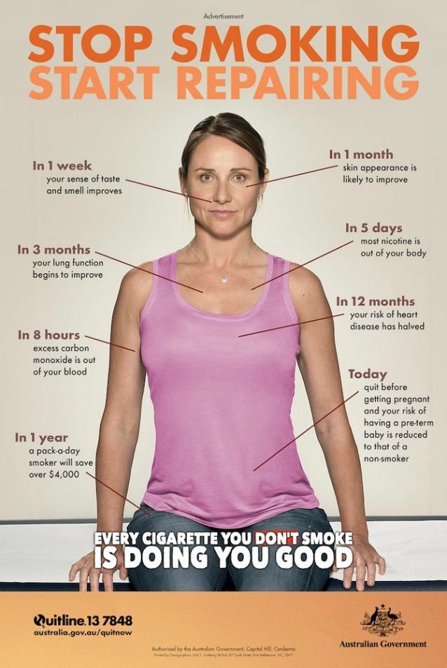 Cosa accade al tuo corpo se sta otto ore senza sigarette?