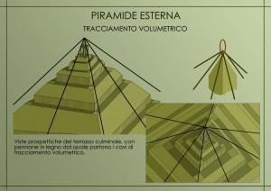 Tracciamento volumetrico. Credit: Marco Virginio Fiorini.