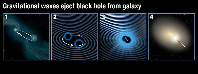 Espulsione buco nero
