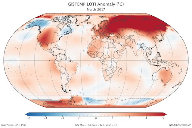 Riscaldamento globale: questo marzo è stato da record e non c'è motivo per esserne contenti