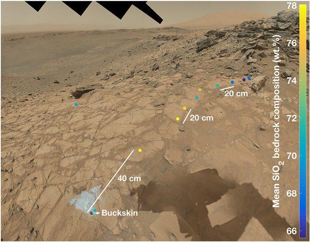 Gli aloni di silice individuati da Curiosity