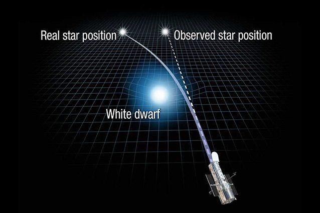 """Nuova conferma per la Teoria della Relatività: pesata una stella col """"sistema"""" di Einstein"""