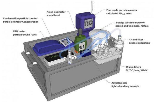 Un'illustrazione del dispositivo installato sulle auto: credit Heidi Vreelan