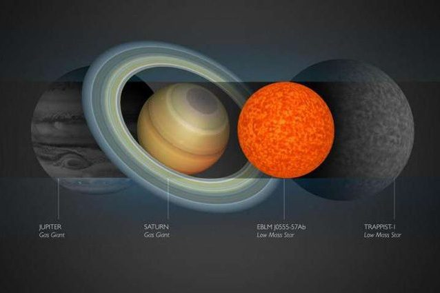 Stella in 'miniatura' scoperta a 600 anni luce dalla Terra: è la più piccola di tutte