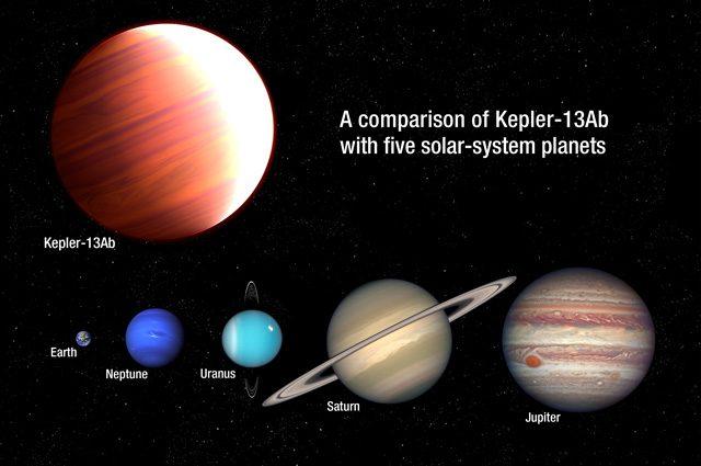 Kepler-13 Ab, lo strano esopianeta su cui nevica 'crema solare'