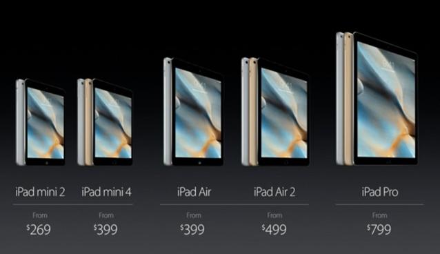 Prezzi aggiornati iPad