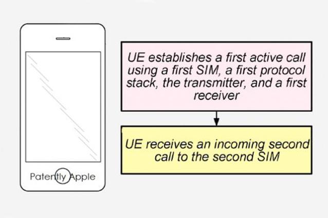 Apple, in arrivo un iPhone con doppia SIM