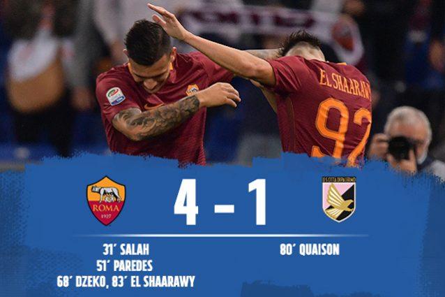 Roma batte Palermo 4-1