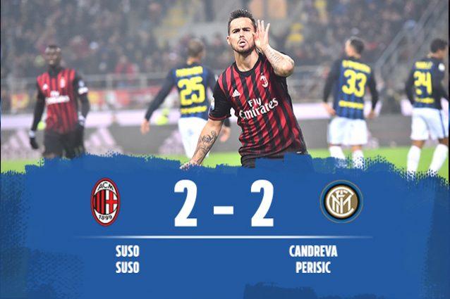 L'Inter strappa il pareggio nel finale: contro il Milan è 2-2