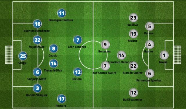 Il 3-4-2-1 madridista di sabato scorso contro l'Osasuna (fourfourtwo)