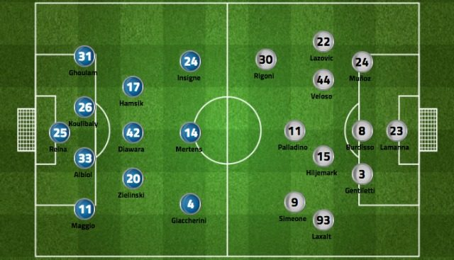 Il 4-3-3 classico del Napoli di Sarri (fourfourtwo)