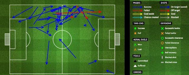 Il contributo di Ghoulam sulla corsia mancina contro il Genoa (fourfourtwo)