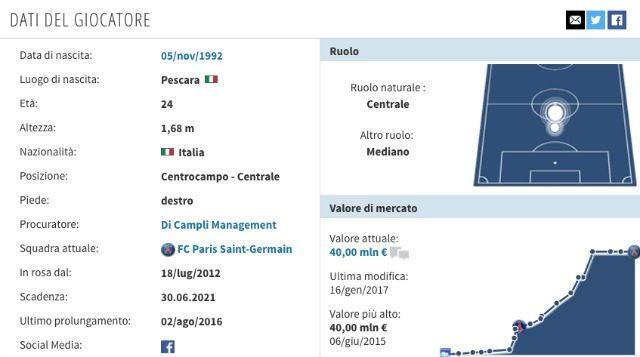 Calciomercato Juventus-Inter, Marco Verratti apre: