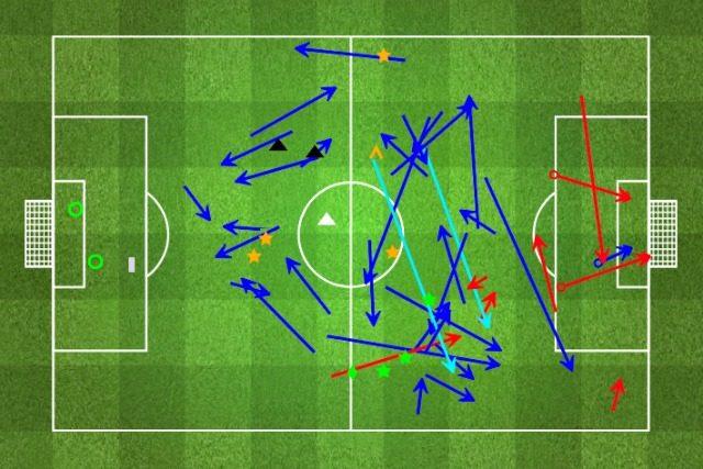 Dov'era Higuain? L'attaccante della Juve ha giocato poco nell'area di rigore del Barça