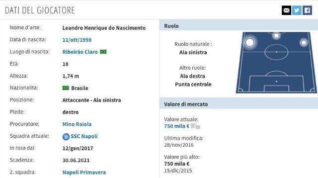 I dati del giovane Leandrinho (transfermarkt)