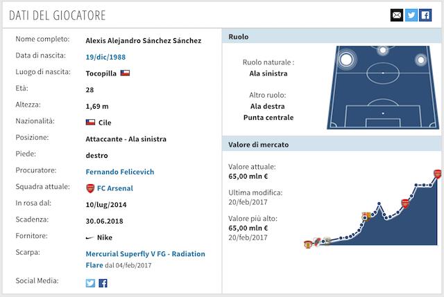 Dal Cile: il Bayern accelera per Sanchez, contatti in corso con l'agente