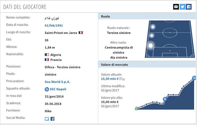 Juventus e Milan su Ghoulam, il Napoli non vuole cederlo in Italia