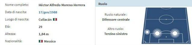 In foto: la scheda di Hector Moreno (fonte transfermarkt.it)