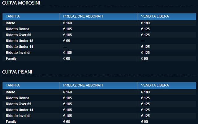 Spal, abbonamenti più cari dopo la Juve. Tifosi minacciano il boicottaggio