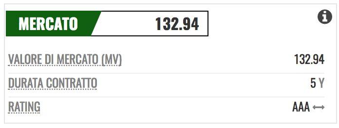 Dybala ed il suo attuale valore di mercato (PlayRatings.net)
