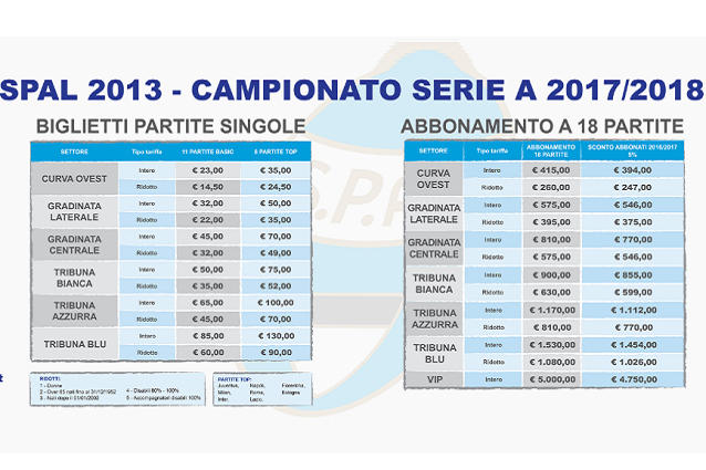 Bologna, partenza sprint per la campagna abbonamenti 2017/18