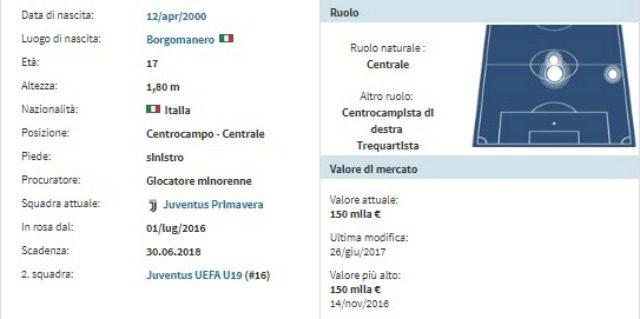 Scheda anagrafica di Fabrizio Caligara (fonte Transfermarkt.com)