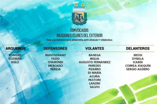 La lista dei convocati di Sampaoli per l'Argentina