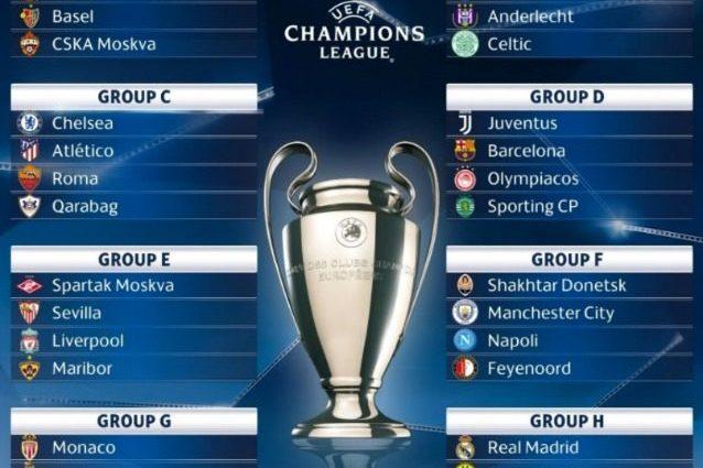 I gironi di Juventus, Napoli e Roma