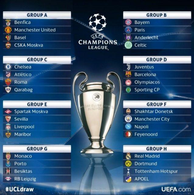 Calendario Champions Juventus.Diretta Sorteggio Gironi Champions League 2017 2018 In Tv E
