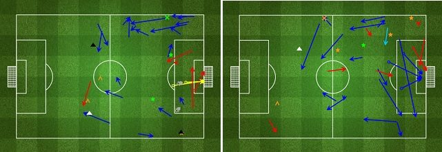I movimenti di Keita: a sinistra nel derby di ritorno, da seconda punta. A destra contro il Milan, da ala. Presenza in area e volontà di svariare su tutto il fronte d'attacco sono invariate