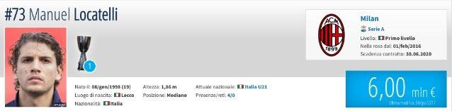Il valore di mercato di Locatelli del Milan (Transfermarkt)