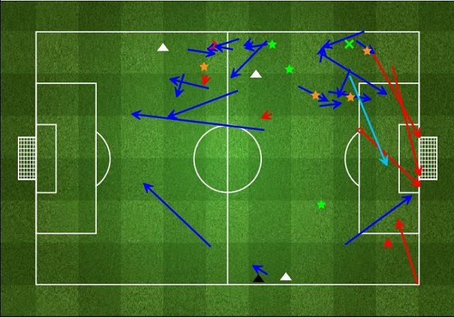 I movimenti di Emre Mor contro l'Amburgo, la sua ultima partita da titolare con il Borussia Dortmund