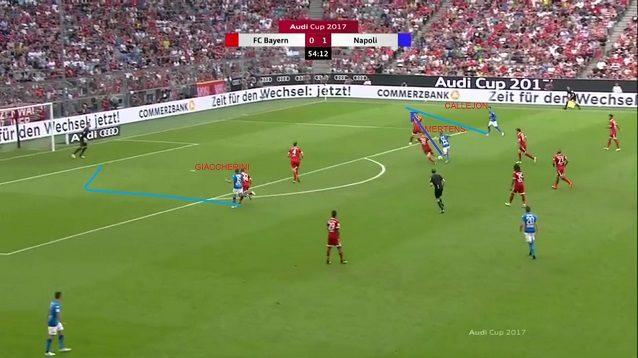 Il gol di Giaccherini al Bayern nasce dal movimento di Mertens. Il Napoli attacca con un 4–4–2, Callejon costringe la difesa bavarese a schiacciarsi e libera spazio per il taglio dentro dell'ex Bologna