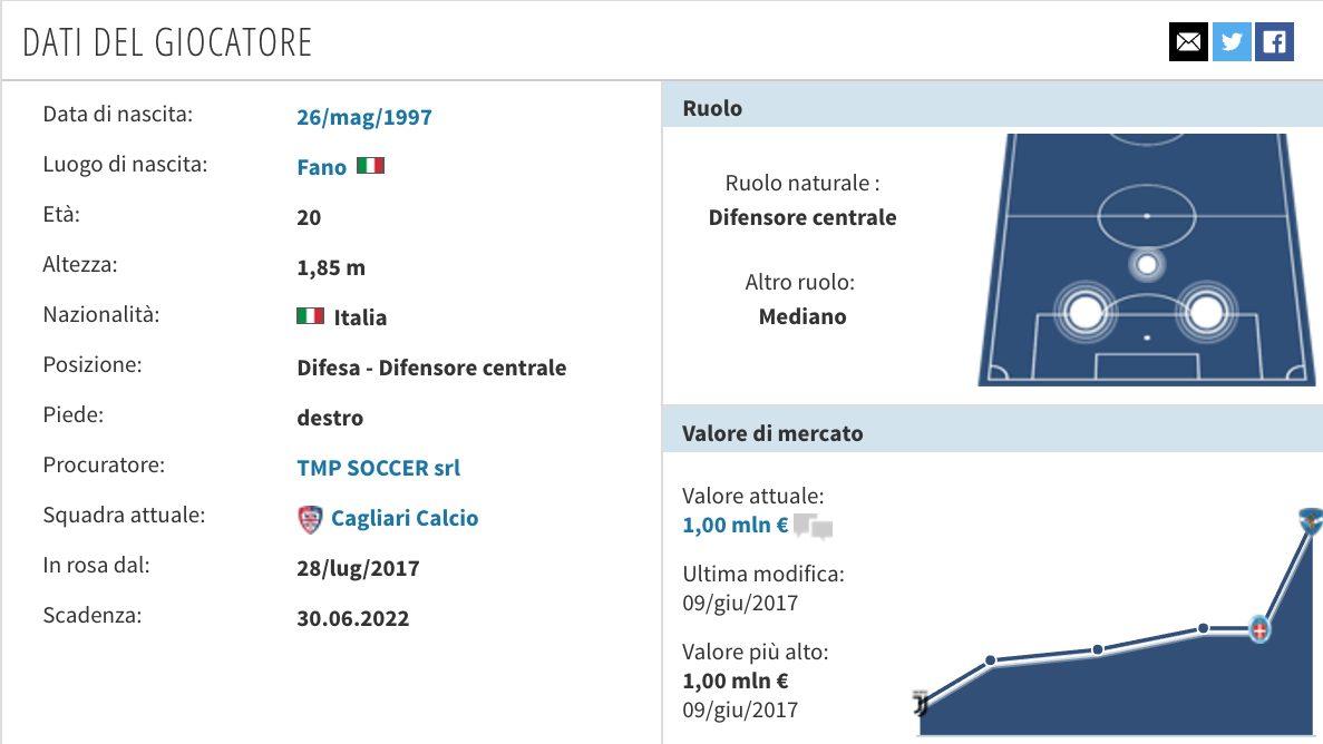 La scheda di Filippo Romagna (Transfermarkt.it)