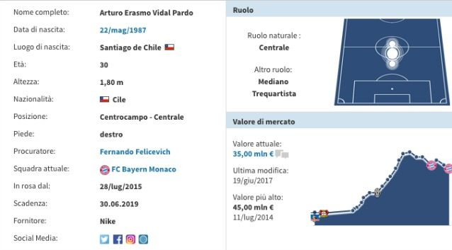 La scheda di Arturo Vidal (Transfermarkt)