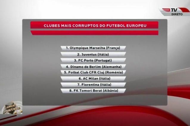Bufera su Benfica Tv, in onda una lista dei club più corrotti: la Juventus è seconda