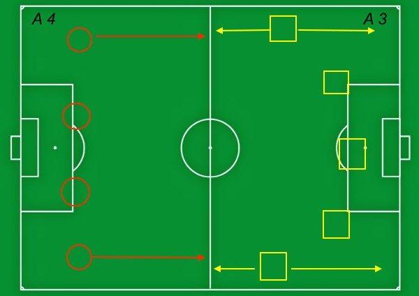 A sinistra al difesa a 4, a destra quella a 3 con i due tornanti.