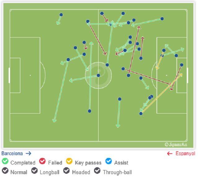 Le zone di azione di Suarez nell'ultima partita di campionato