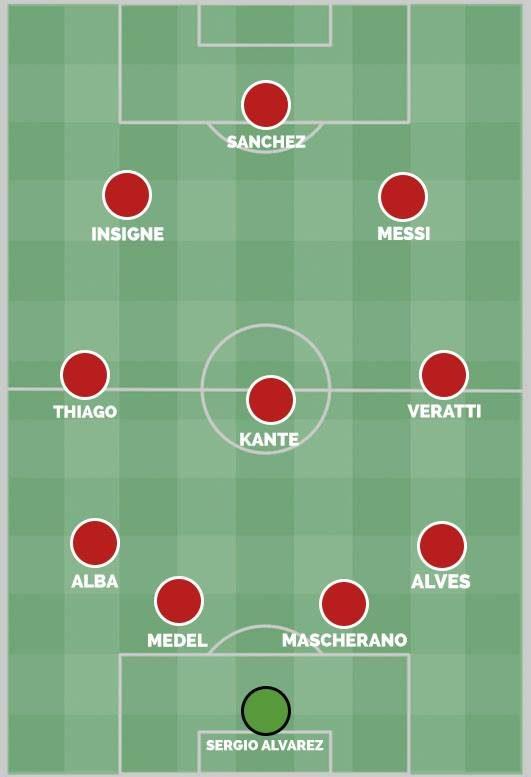 La Top 11 dei calciatori più bassi (fonte: www.squawka.com)