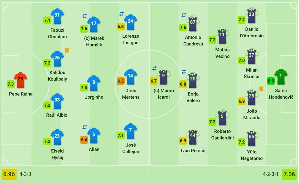 le formazioni di Napoli e Inter (Sofascore.com)