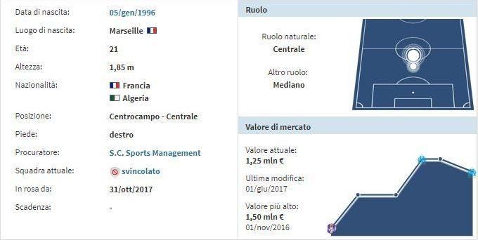 Napoli, colpo Machach: arriva a costo zero