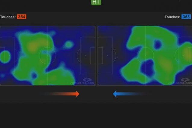 La Heatmaps del primo tempo tra Chelsea e Arsenal. (whoscored.com)