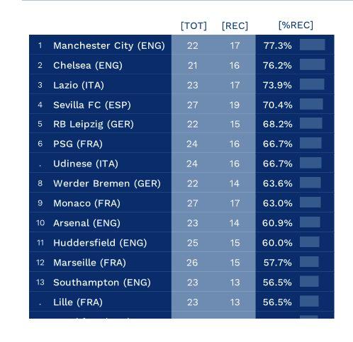 Manchester City, UFFICIALE: rinnova De Bruyne