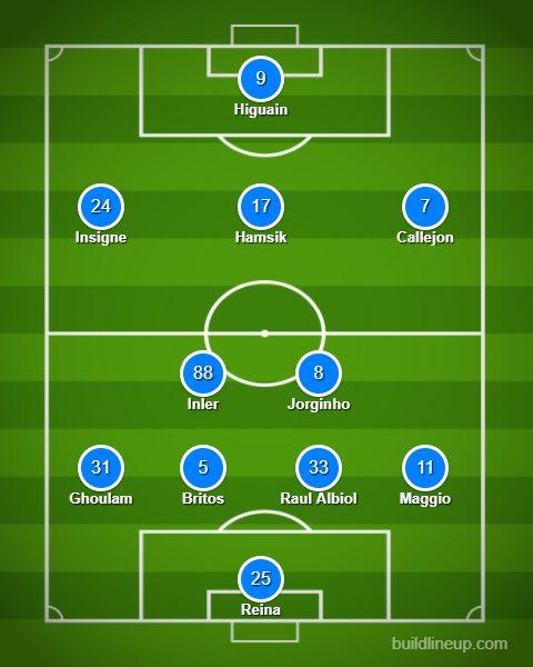Il primo Napoli di Benitez
