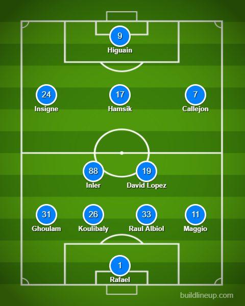 Il secondo Napoli, stagione 2014/15, di Benitez