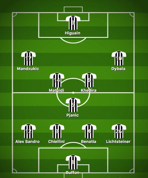 La formazione della Juve contro l'Atalanta.